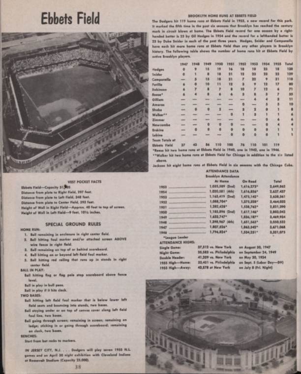 Ebbets field page, 1956 Yearbook
