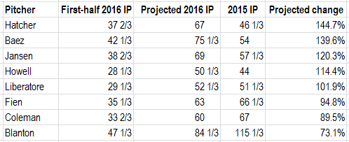 Projected increase