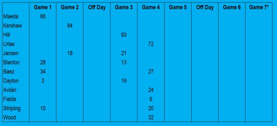 bullpen-four-games